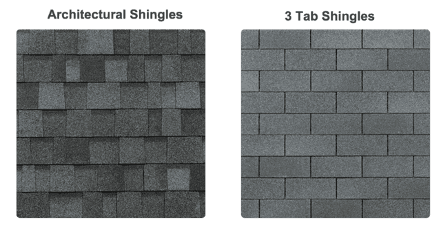 Red Flag when buying a home is the shape of the roof